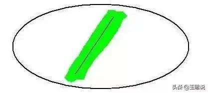 翡翠手镯怎么区分纹裂,怎样区分真假翡翠手镯-第6张图片-翡翠网